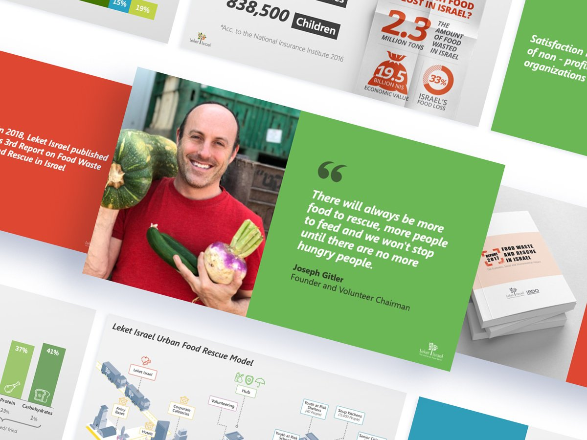 Leket Infographic presentation design